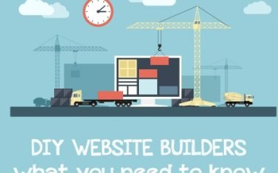 Best alternatives to Squarespace | The DIY website builders you need to consider